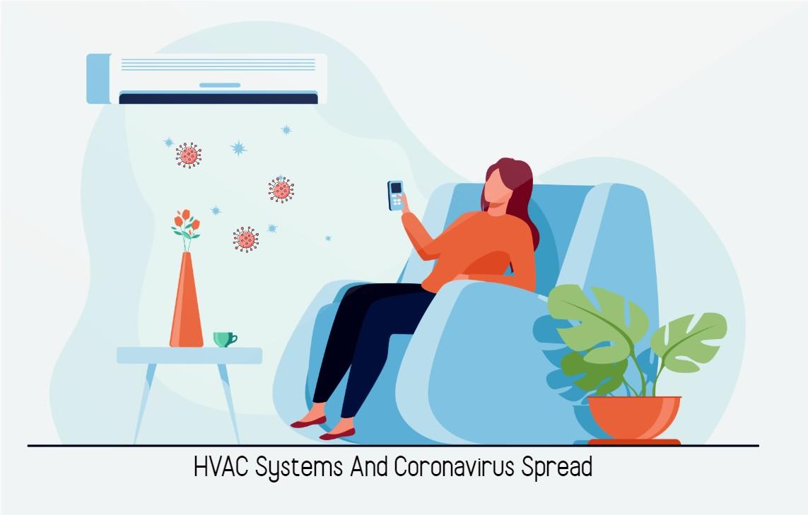 Modern HVAC Systems And Coronavirus Spread