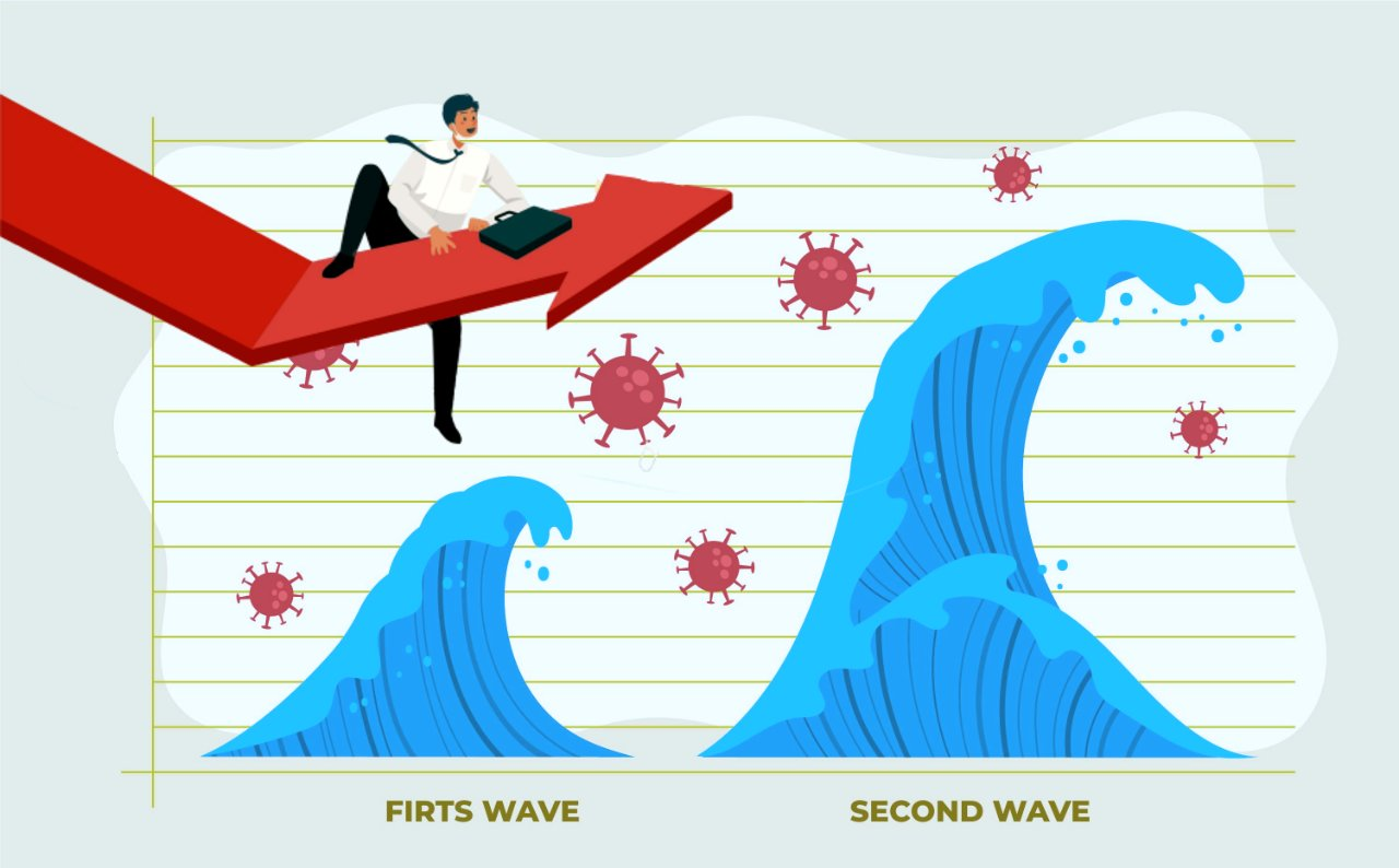 prepare business for 2nd Wave of COVID-19